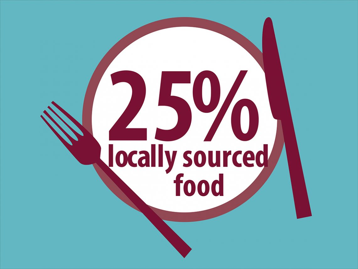 UMF receives 25 percent of its food from local sources.